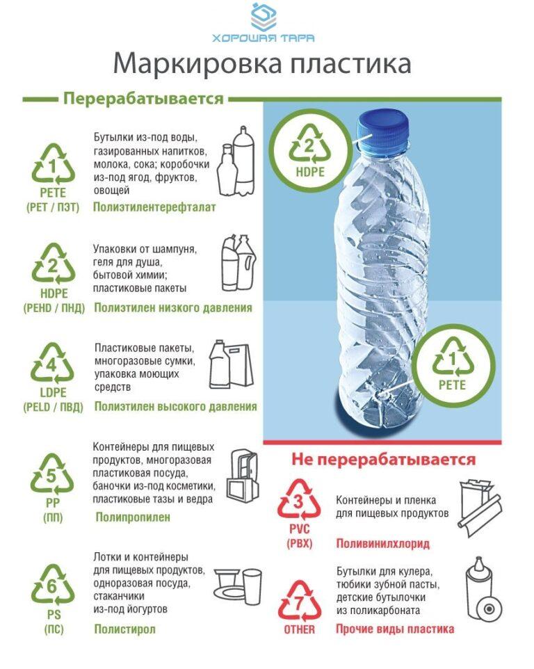 Бочка пластиковая 60 литров